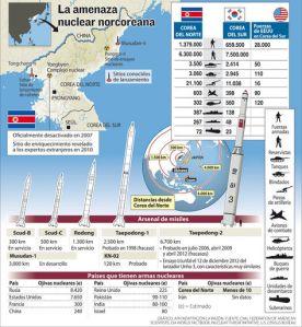 Info-amenaza-nuclear_LRZIMA20130405_0001_11